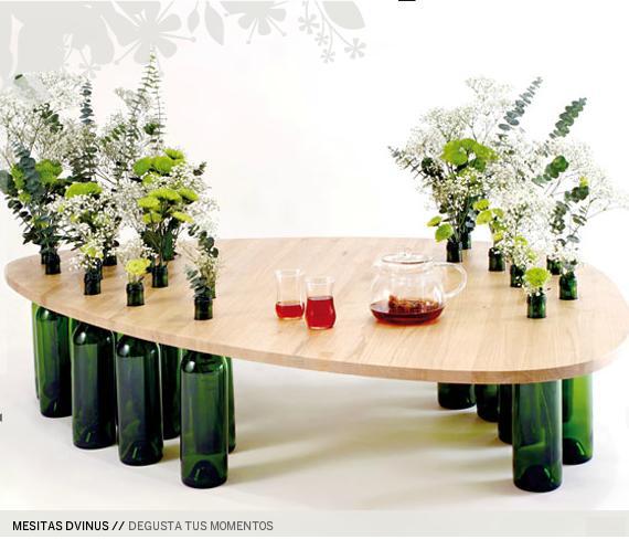 projetos de Ecodesign