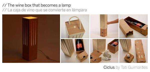 projetos de Ecodesign- ciclus