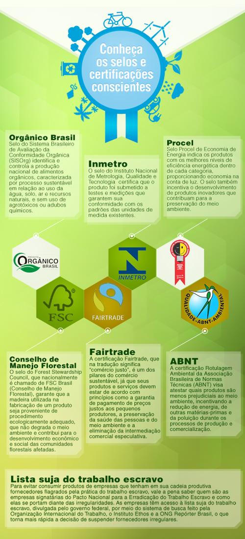 Selos e Certificações de Empresas Produtivas