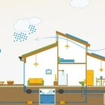 10 Dicas para construir sustentável