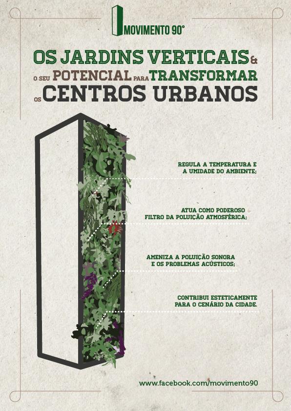movimento 90° - benefícios dos jardins verticalis