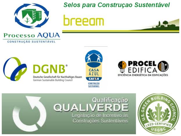 Selos para Construção Sustentável - Aqua, Breeam, CASA AZUL, DGNB, LEED, PROCEL EDIFICA e QUALIVERDE