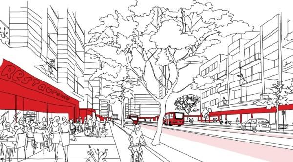 Plano Diretor Sao Paulo - projetos urbanos sustentáveis