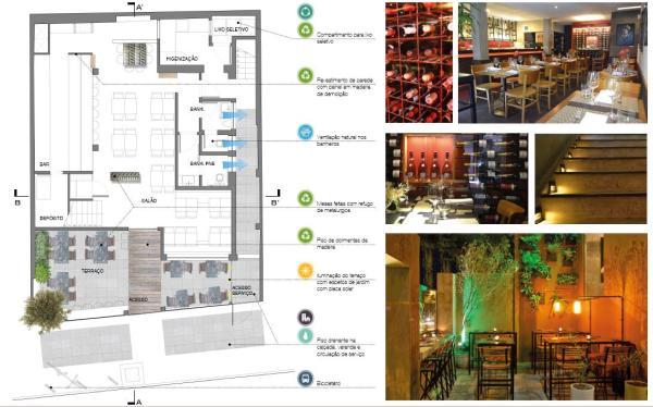Restaurante Sustentável - Planta baixa - Restaurante Ibérico