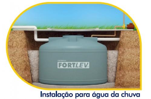 Cisterna para água da chuva