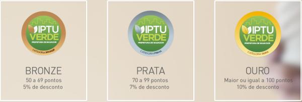 IPTU verde Salvador - categorias