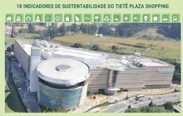 Shopping Tietê recebe a certificação LEED