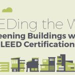 Infográfico: Tudo que você queria saber sobre o LEED (em inglês)