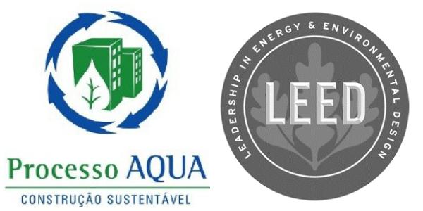 certificações sustentáveis