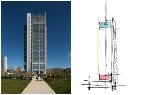 edifício bioclimático