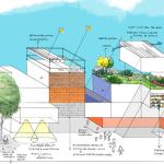 Proposta de estratégias de conforto ambiental em favelas é premiada