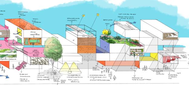 estratégias de conforto ambiental em favelas