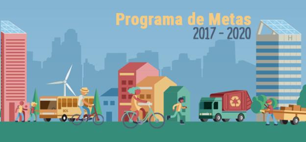 projeto cidade dos sonhos metas sp