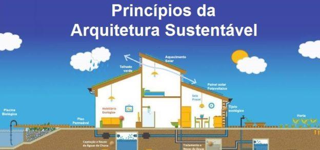 Princípios da Arquitetura Sustentável